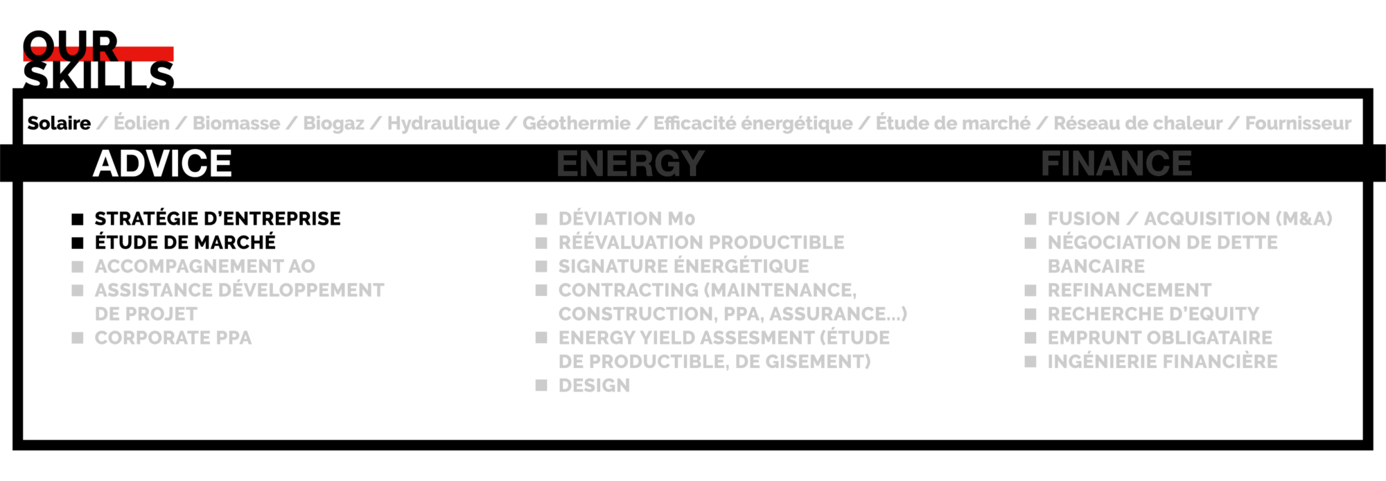 skills-groupe-bpce-boite-outils